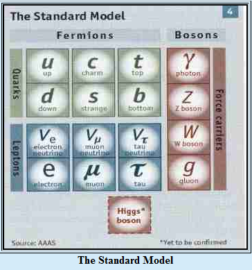 Section_image_standard_model_2