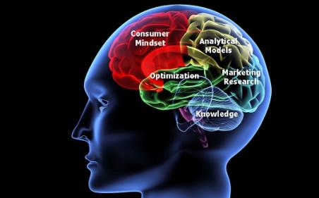 Section image understanding consumers www.1clickanalytics.com boston online marketing