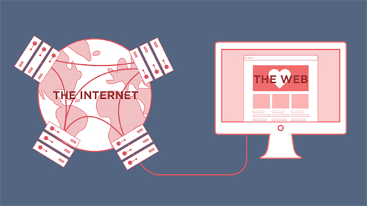internet vs the world wide web