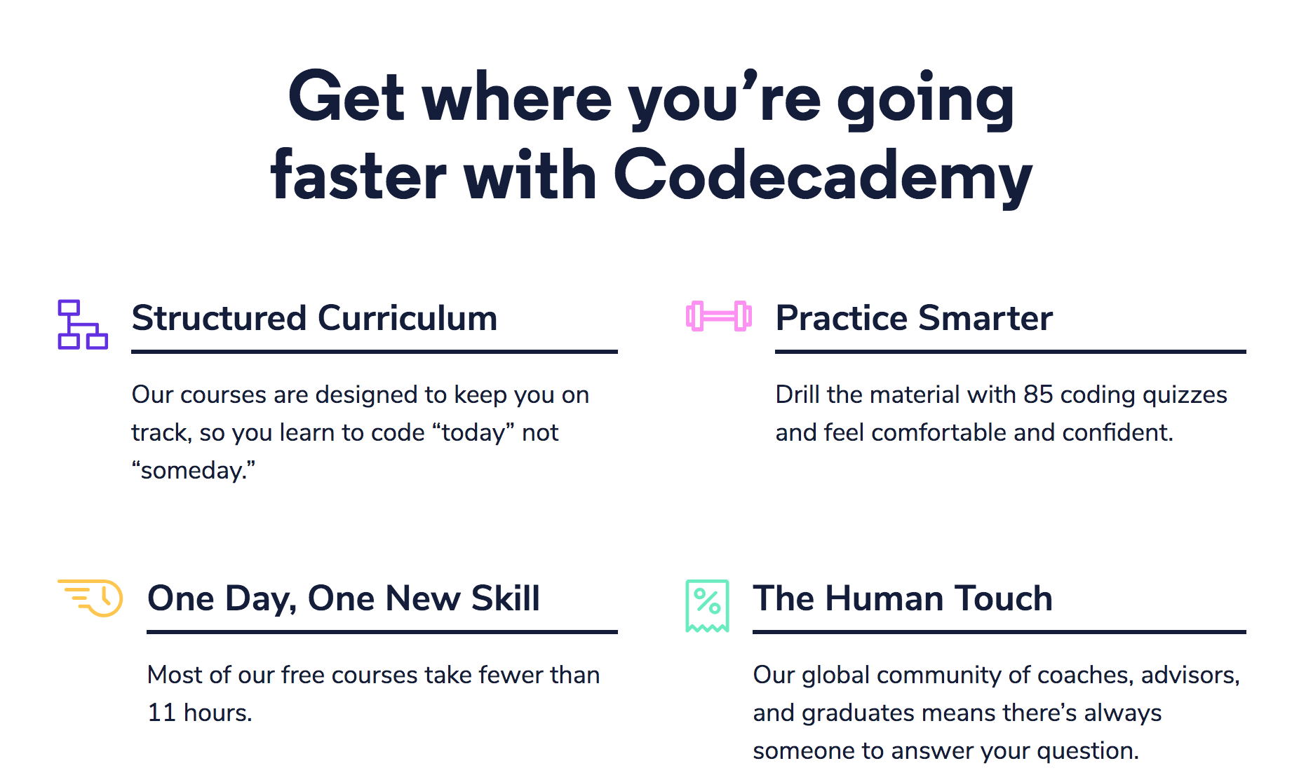 Considering learning to code with codecademy read this first 1 its free malvernweather Image collections