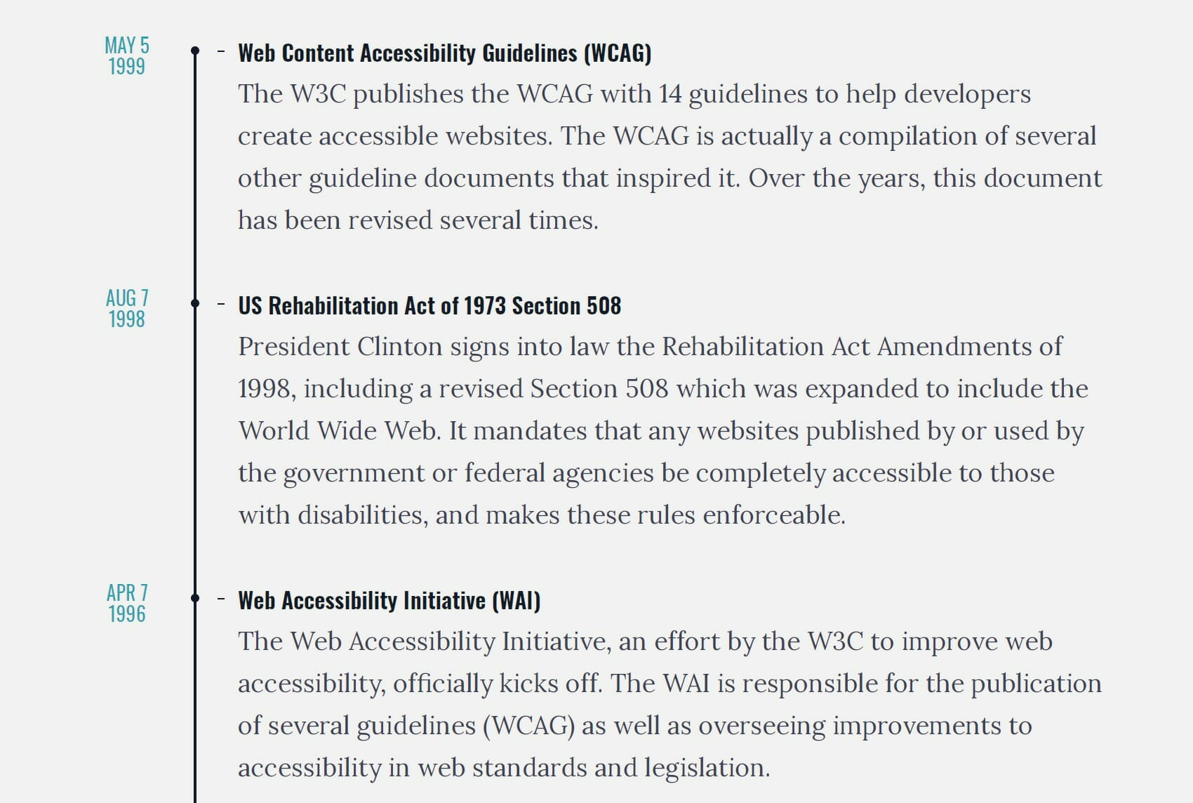 1996: Web Accessibility Initiative kicks off, 1998: US Rehabilitation Act of 1973 Section 508 becomes law, 1999: W3C publishes Web Content Accessibility Guidelines