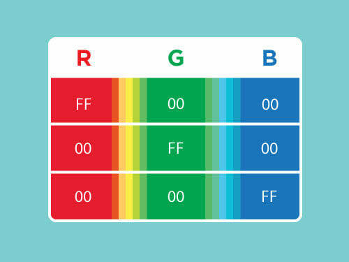 Diagram of hexadecimal colors