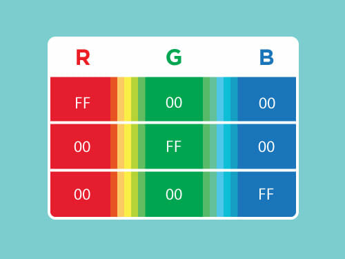 Diagram of hexadecimal colors