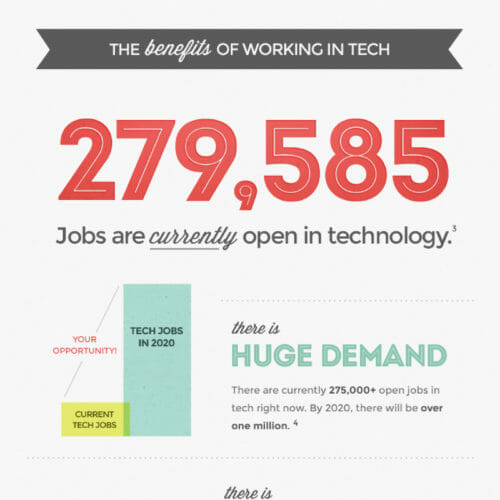 This Infographic Will Completely Change Your Mind About Working In Tech