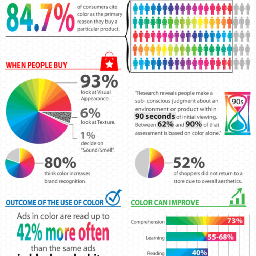 What Your Logo Color Says About Your Brand