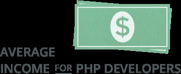 Freelance WordPress Developer Blueprint | Skillcrush