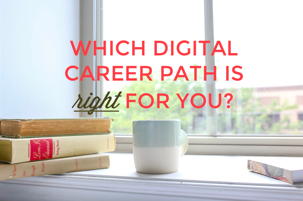 how to find a career path quiz