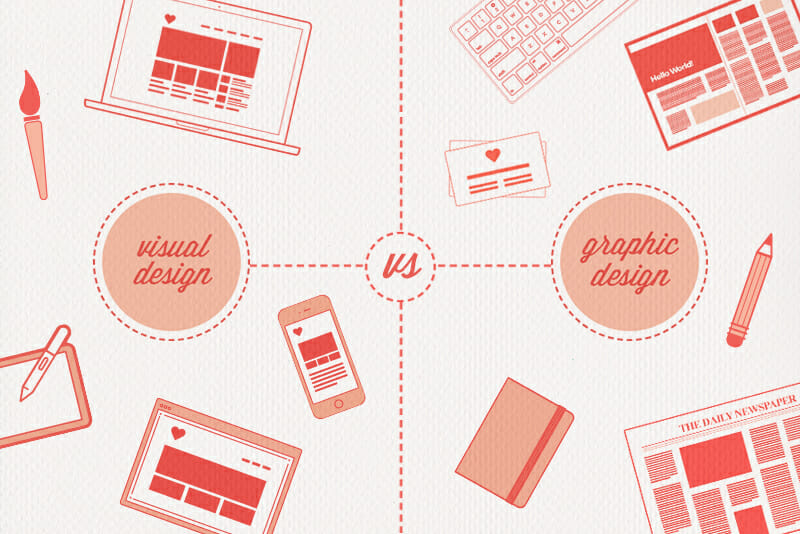 Visual design vs Graphic design