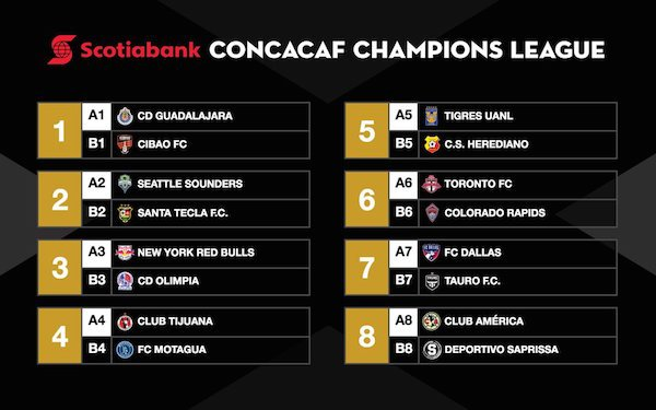 MLS Clubs Gain Favorable Draws For Opening Round Of