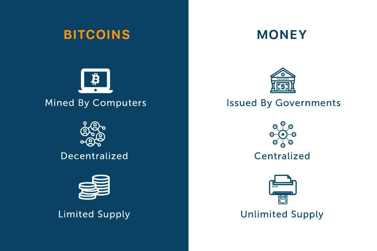 Background - Best 5 Cryptocurrencies of 2021