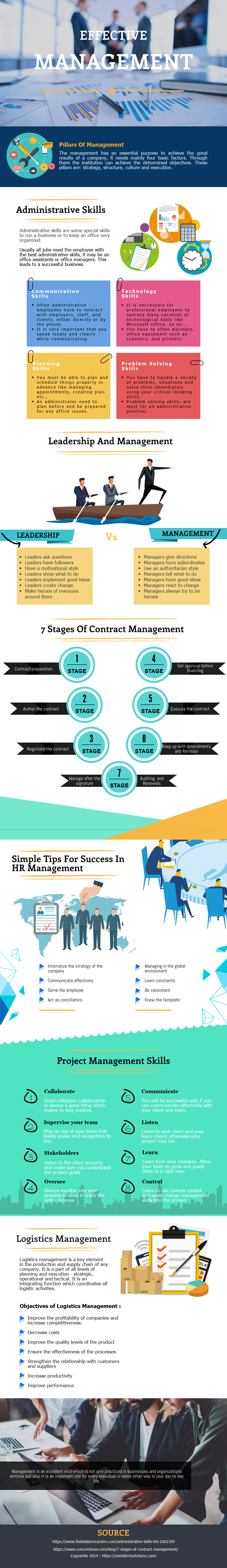 Effective Management 1 - 5 Tips To Make Business Management And More Efficient Planning