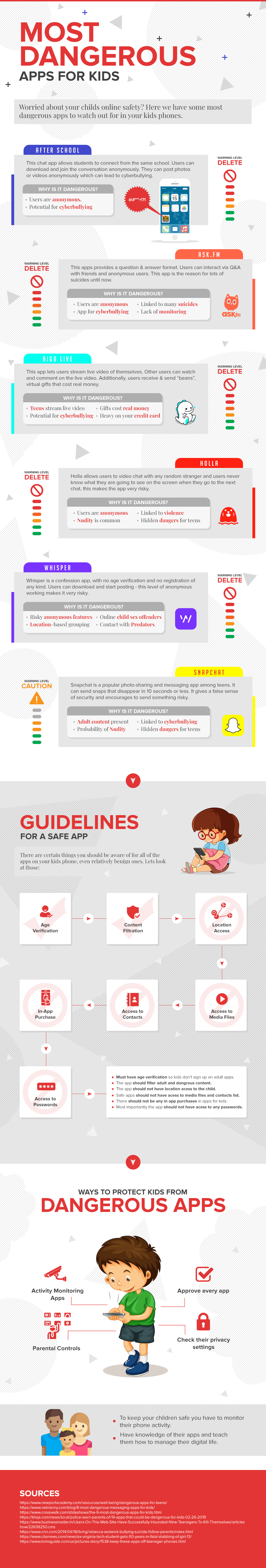 Infographics - How to Become Smarter with Your Child's Smartphone