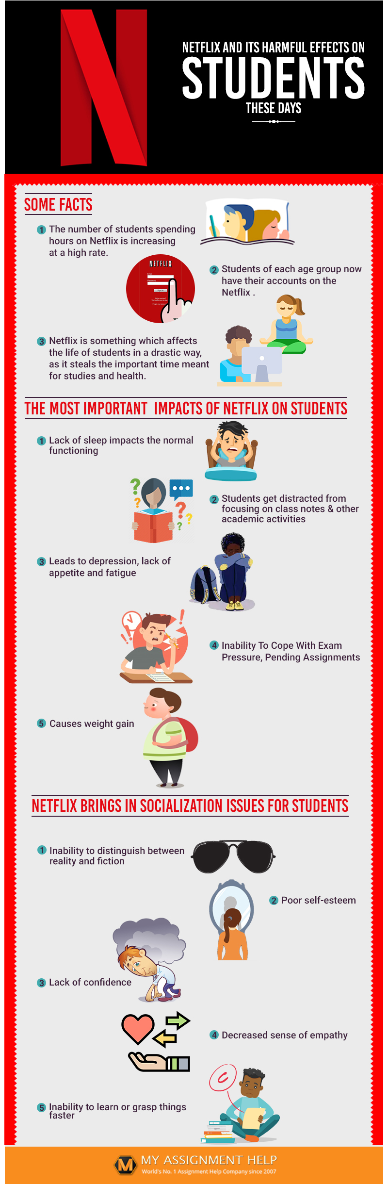 Netflix and Its Harmful Effects On Students These Days infographics2 - The Effects of Netflix on Students Nowadays