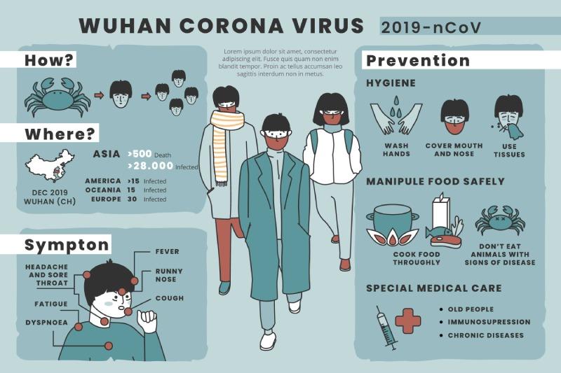 coronavirus china - Prepare Your Supply Chain for Coronavirus