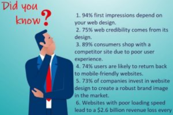 New Project 2 - Knock Knock 2021 Is Coming- Best Website Design Practices