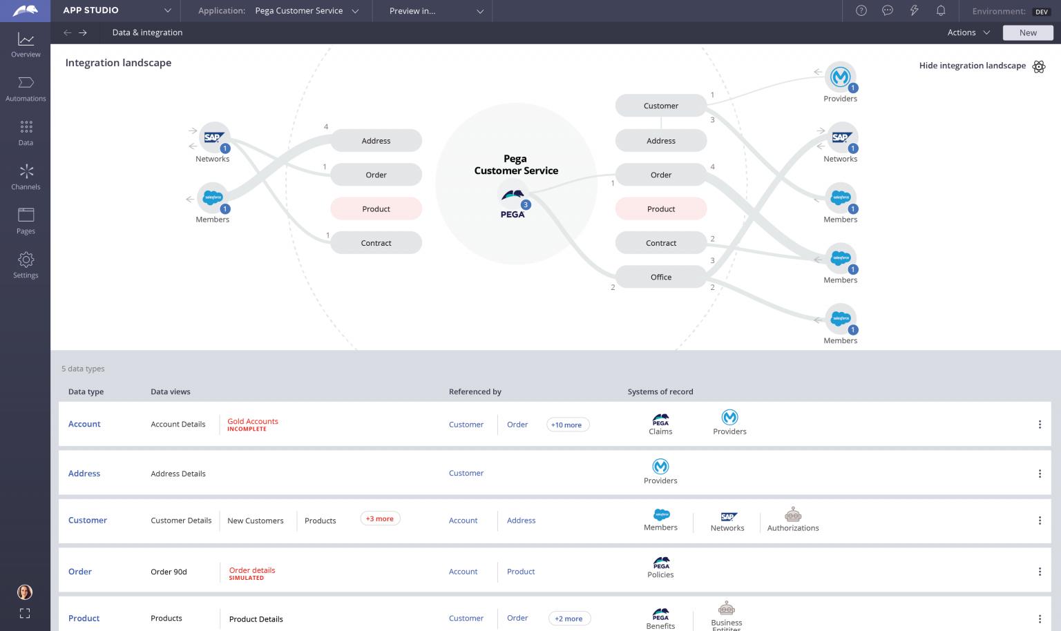 pega platform workflow ss 1536x914 1 - Workplace Innovation Platforms: The 2021 Guide