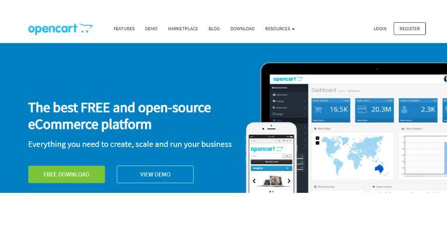 open chart - Best ecommerce platform in 2021