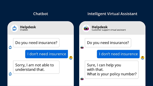 0 3hpGw 3Im8FQTzaS - What is the difference between Chatbot Vs. Intelligent Virtual Assistant?
