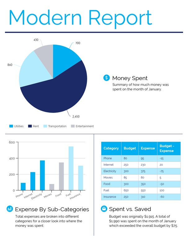 WhatsApp Image 2021 09 10 at 12.07.09 PM - Here are 5 Data Report design Inspirations You can Choose from