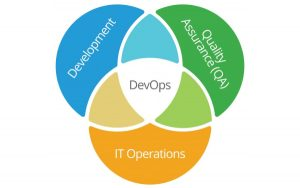 New Project 2 2 300x188 - How can Hiring Offshore Developers Reduce Software Development Cost?