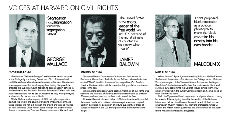 1964 Civil Rights Speakers