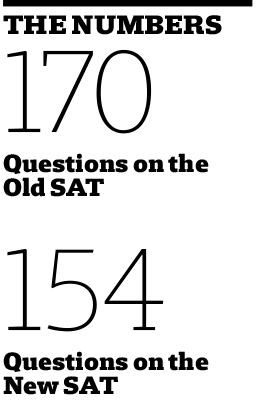 New SAT By the Numbers