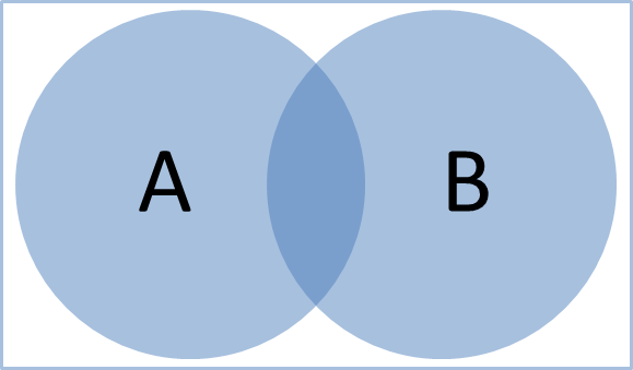 Venn diagram postmodern ennui vs plan b magazine the harvard venn diagram postmodern ennui vs plan b magazine the harvard crimson ccuart Image collections
