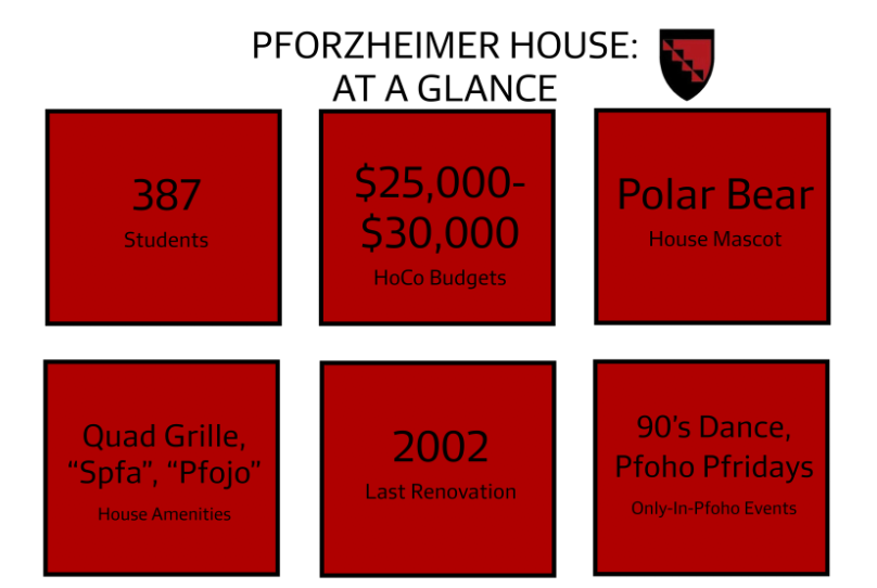 Pforzheimer At A Glance