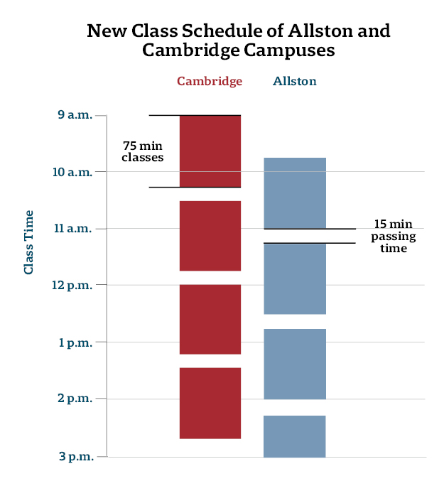 The new class schedule.