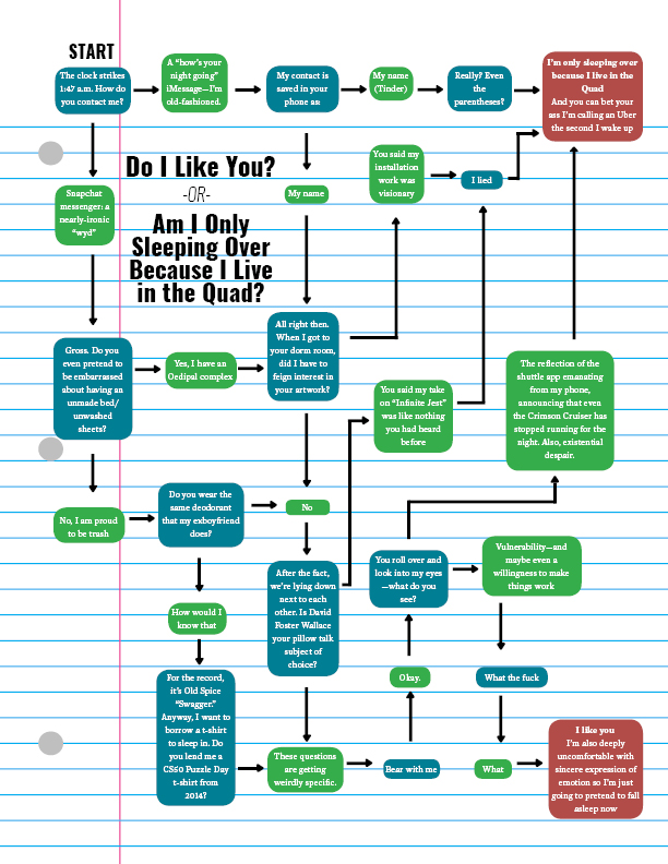 Teen Mag Quiz: Do I Like You?