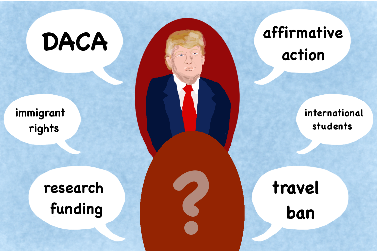 Trump, Lobbying, and The New President