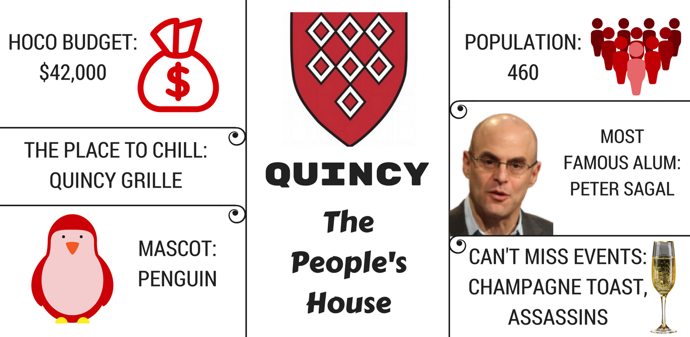 Quincy Graphic