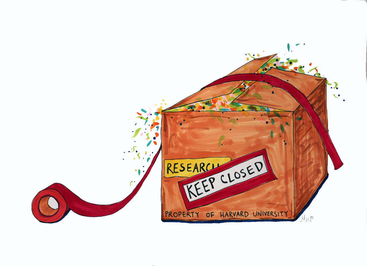 Research: Keep Closed