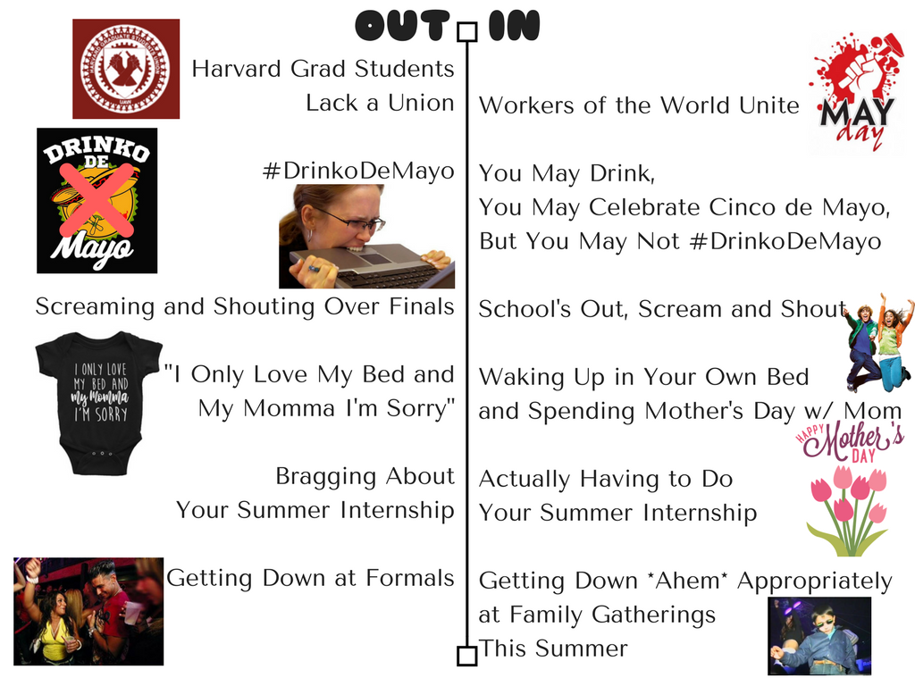 In, Out: April and May
