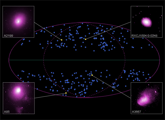 A new study suggested that the universe may be different depending on which way astronomers look.