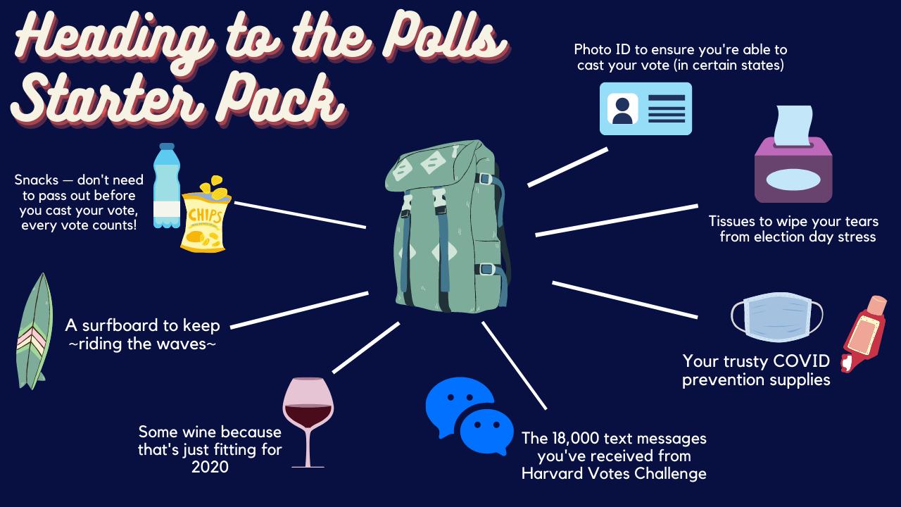 Polls Starter Pack
