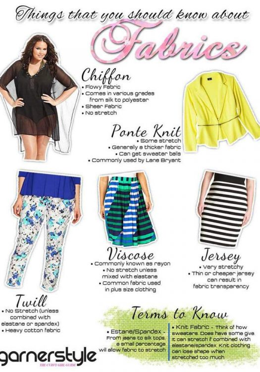 Plus Size Fabric guide