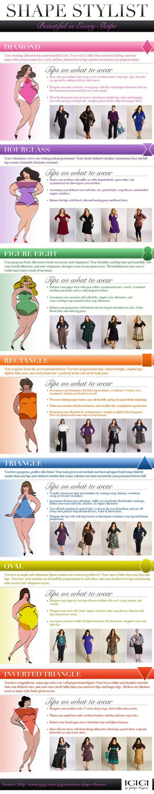 Dressing for Your Shape as a Plus Size Woman on The Curvy Fashionista