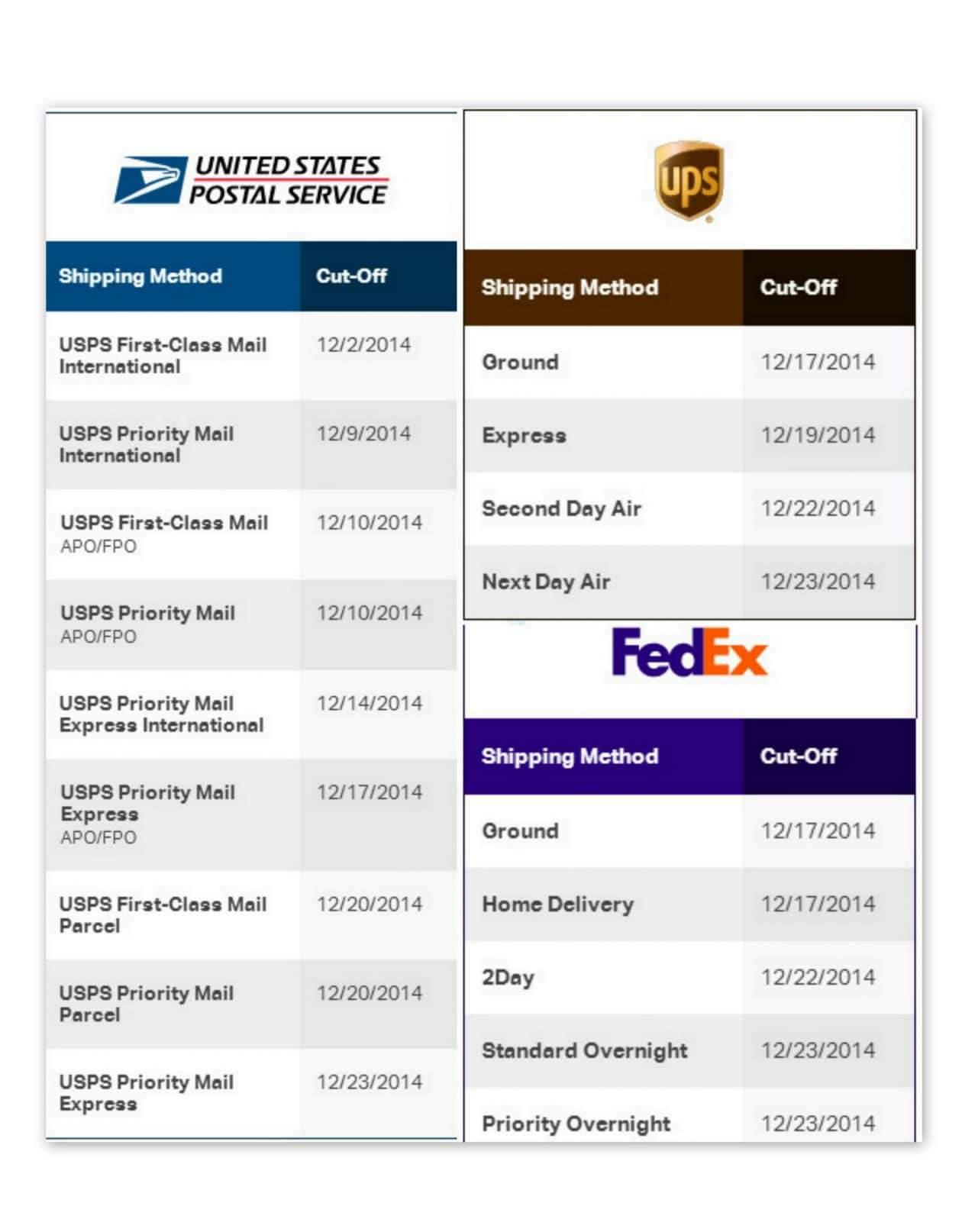 holiday shipping Cutoff dates on The Curvy Fashionista