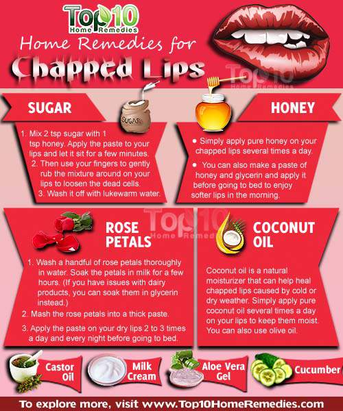Home Remedies for Chapped-lips