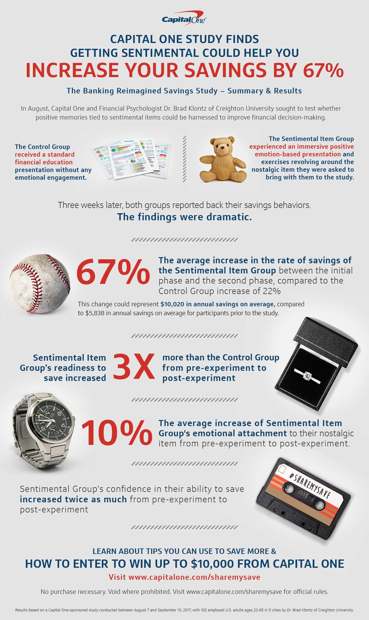 Capital One Savings- How to Save Money