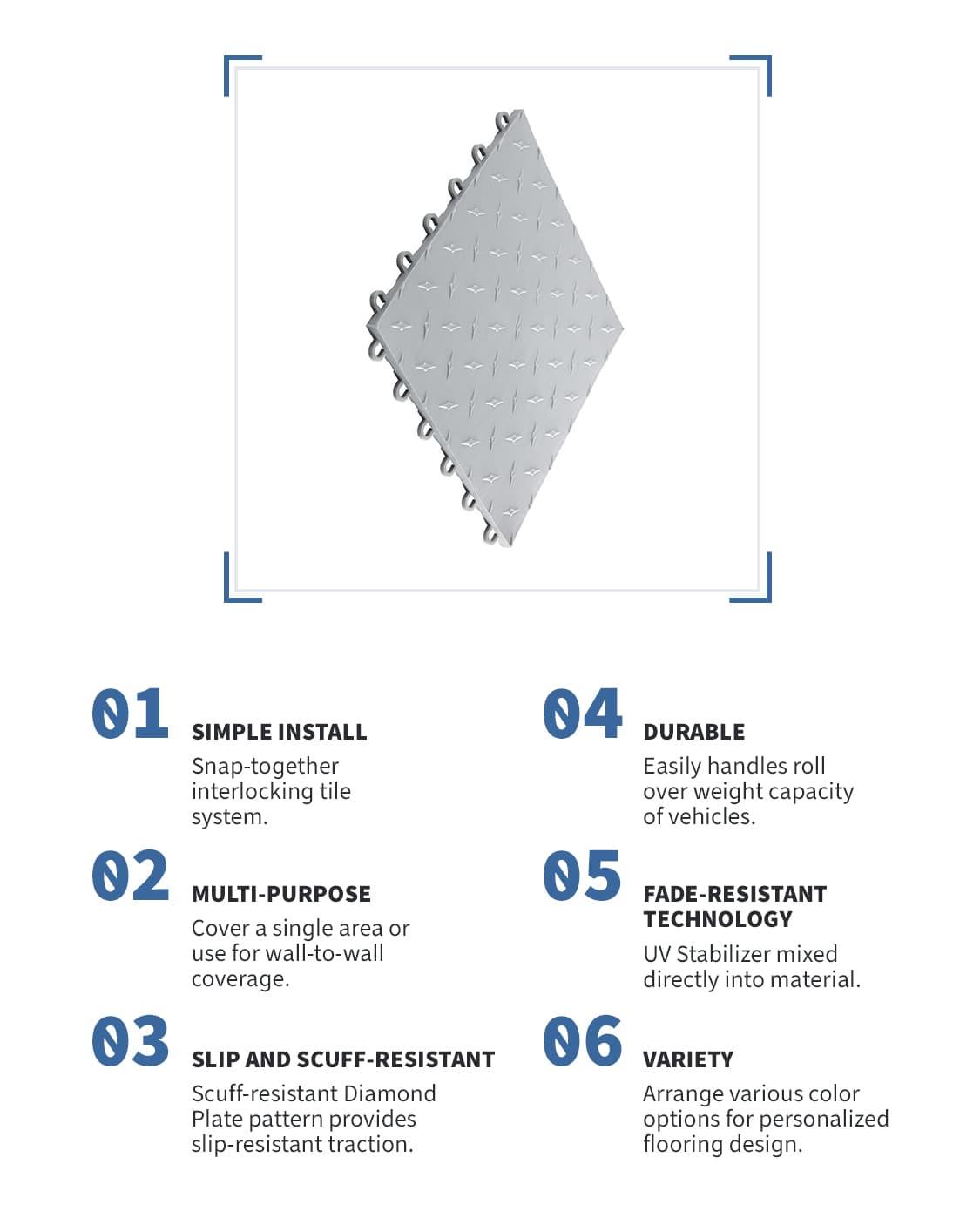 EasyGarage Flooring Infographic