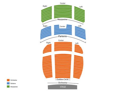 Venetian Theatre - Venetian Hotel & Casino Seating Chart