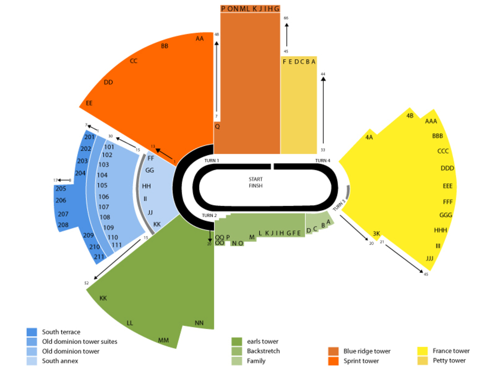Martinsville Speedway Seating Chart Cheap Tickets Asap