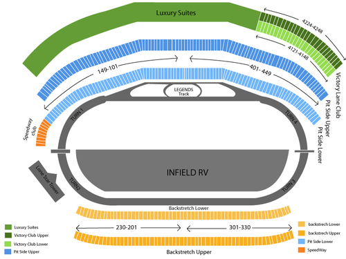 IZOD Indycar Series: Firestone 550 Venue Map