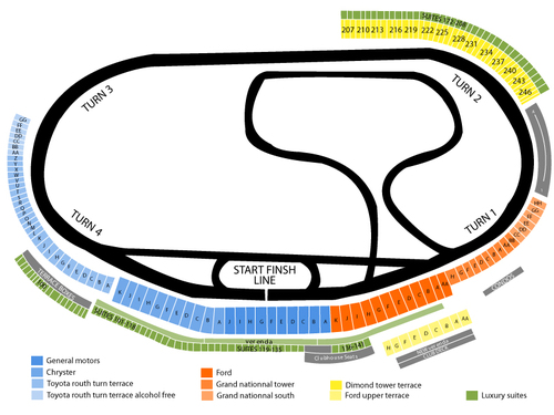 Monster Energy NASCAR Cup Series - Bojangles' Qualifying Venue Map