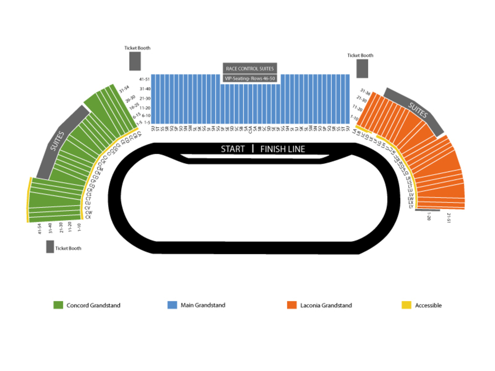 NASCAR Sprint Cup Series - New Hampshire 300 Venue Map