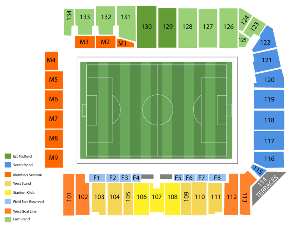 Vancouver Whitecaps FC at Sporting Kansas City Venue Map