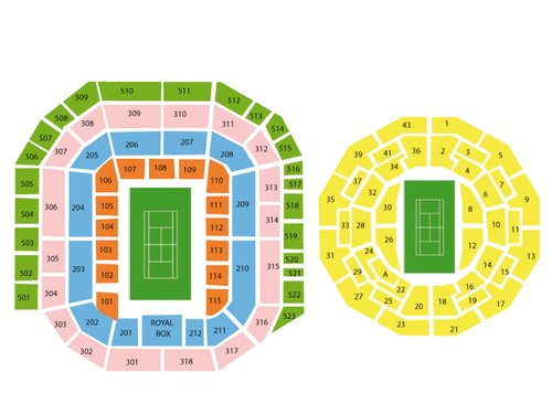 The All England Lawn Tennis Club Seating Chart