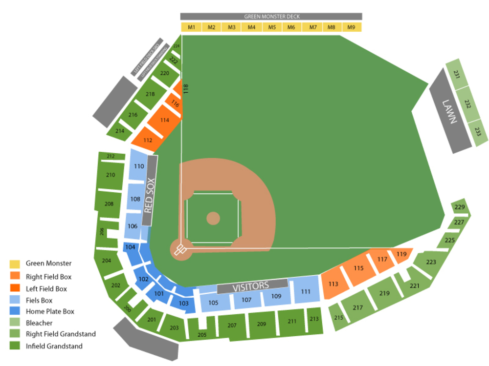 Spring Training: Baltimore Orioles at Boston Red Sox Venue Map